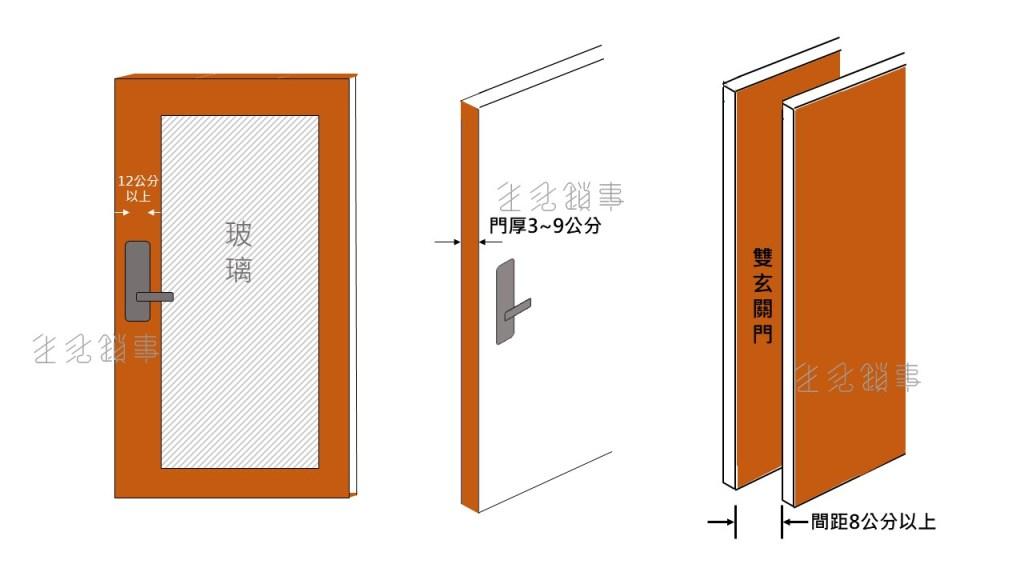 電子鎖推薦 電子鎖安裝 門扇條件間距示意圖