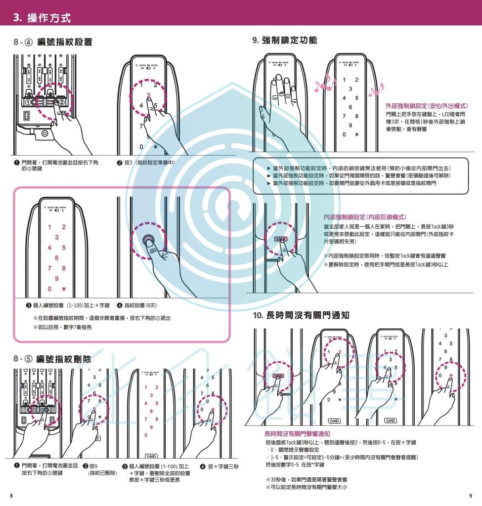 愛的迫降電子鎖 IDL 300中文說明書5