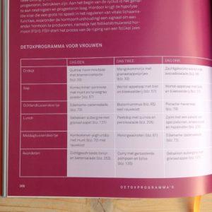 Op zoek naar glutenvrije suikervrije detox recepten voor je detox kuur thuis? Dit boek The Detox Kitchen Bible van LileSimpson en Rob Hobson geeft genoeg inspiratie in de keuken tijdens je detox kuur of met afvallen.