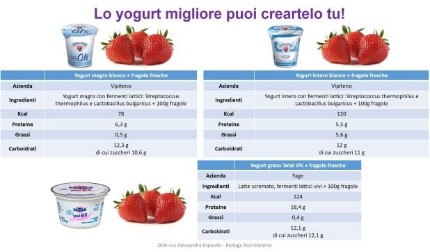 scegliere lo yogurt