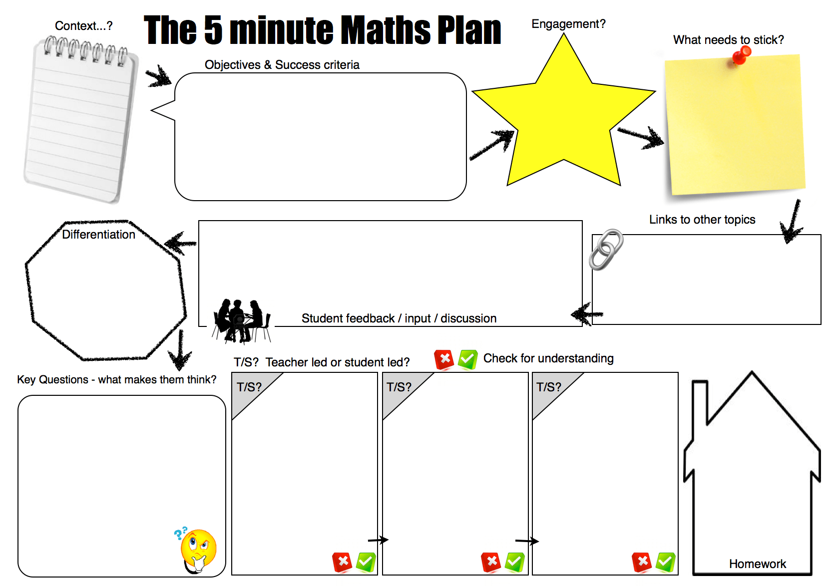 Worksheet 5 Minute Math Worksheet Fun Worksheet Study Site