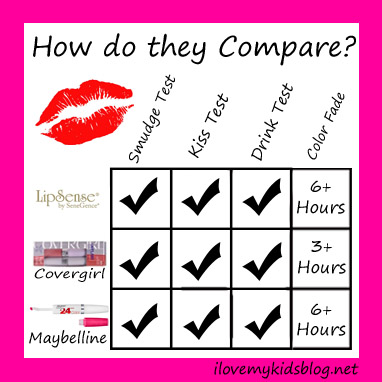 How the three lip colors compare when put to the test