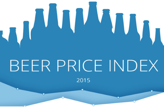 2015 GoEuro Beer Price Index: