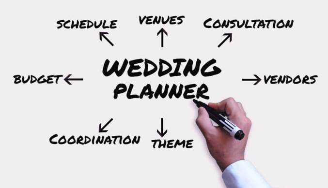 A wedding planner vs doing it yourself hiring a wedding planner vs doing it yourself solutioingenieria Image collections