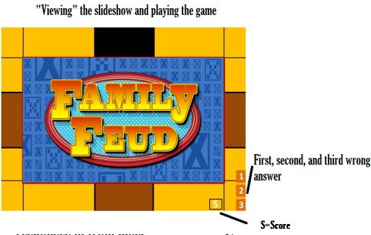 Family Feud | I Love Social Studies!