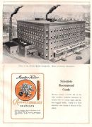 Mueller-Keller Candy Co where Wire Rope is now.