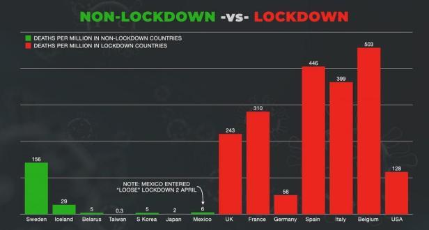 noon-lockdown-v-lockdown