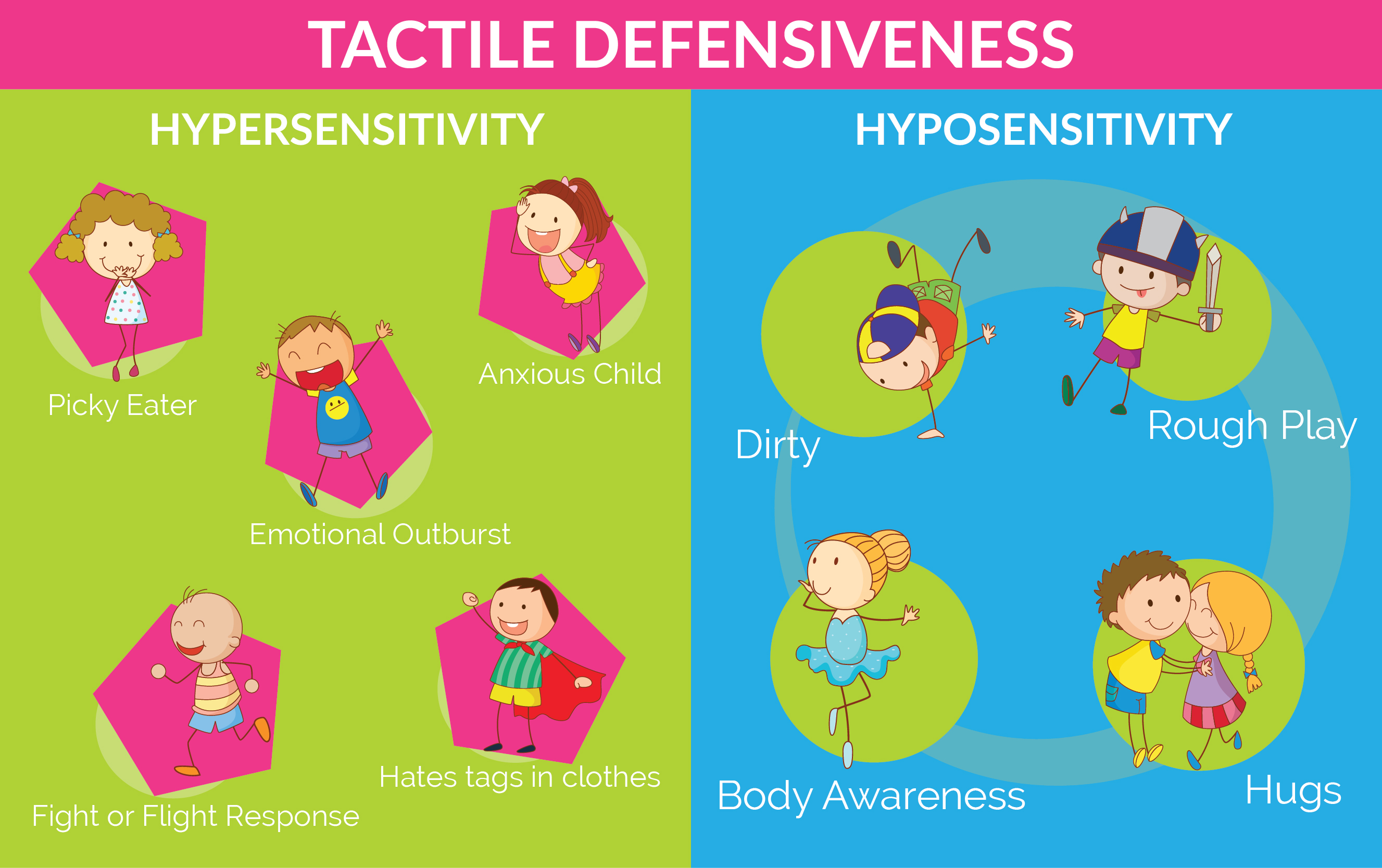 Tactile Defensiveness Why My Child Hates Hugs Tags And