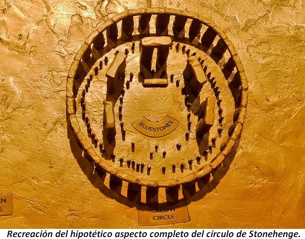 Stonehengecomplet
