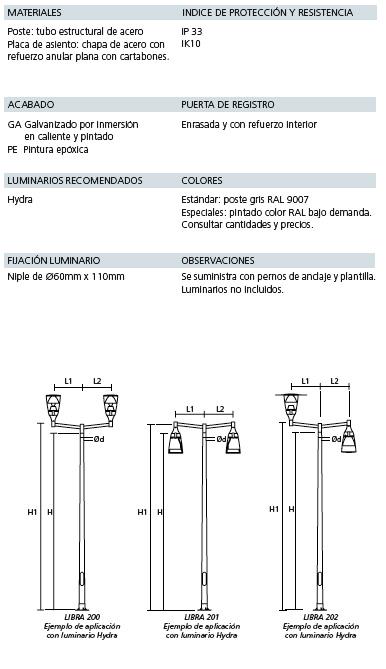 Sistema Libra 200/201/202