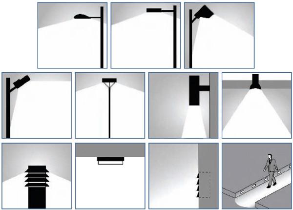 luminarios cutoff
