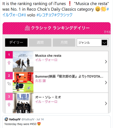 Japanese_iTunes_IL_VOLO_ranking