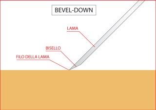 Pialla bevel down