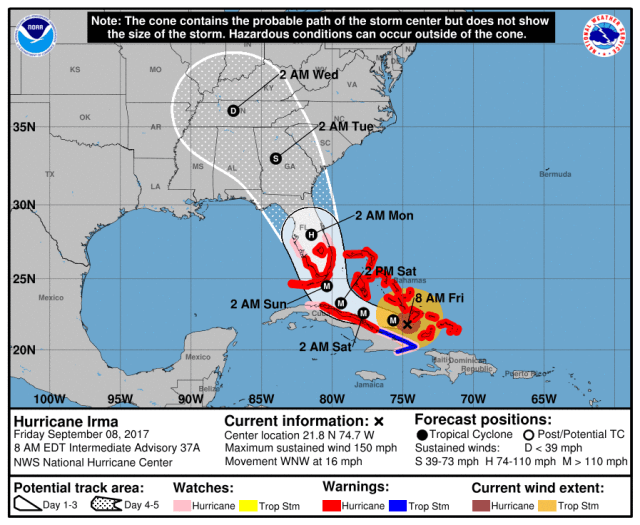 The NHC's latest forecast and intensity track for Hurricane Irma