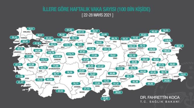 Son dakika: Koronavirüs haftalık vaka haritası açıklandı! İstanbul, İzmir, Ankara... - Haberler 14