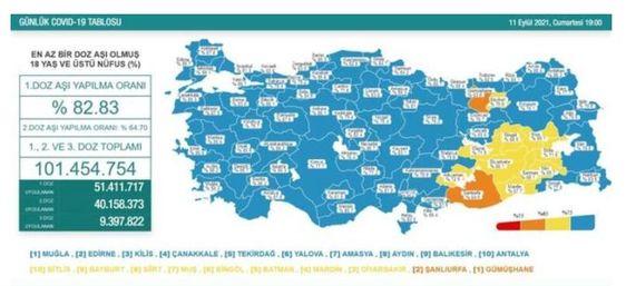 Son dakika haberi Koronavirüs salgınında yeni vaka sayısı 22 bin 923 13