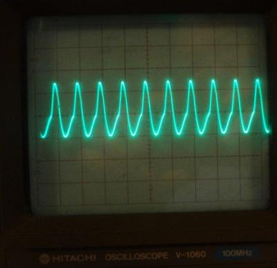 CC1 U6 waveform