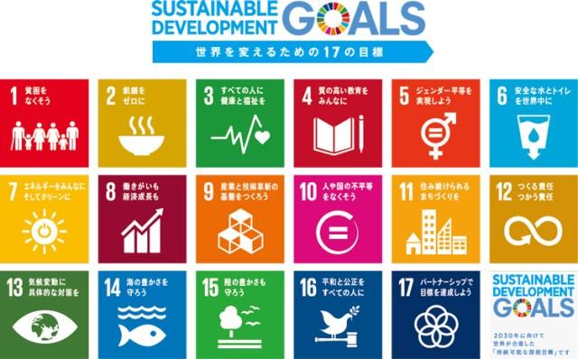 「SDGs」の画像検索結果