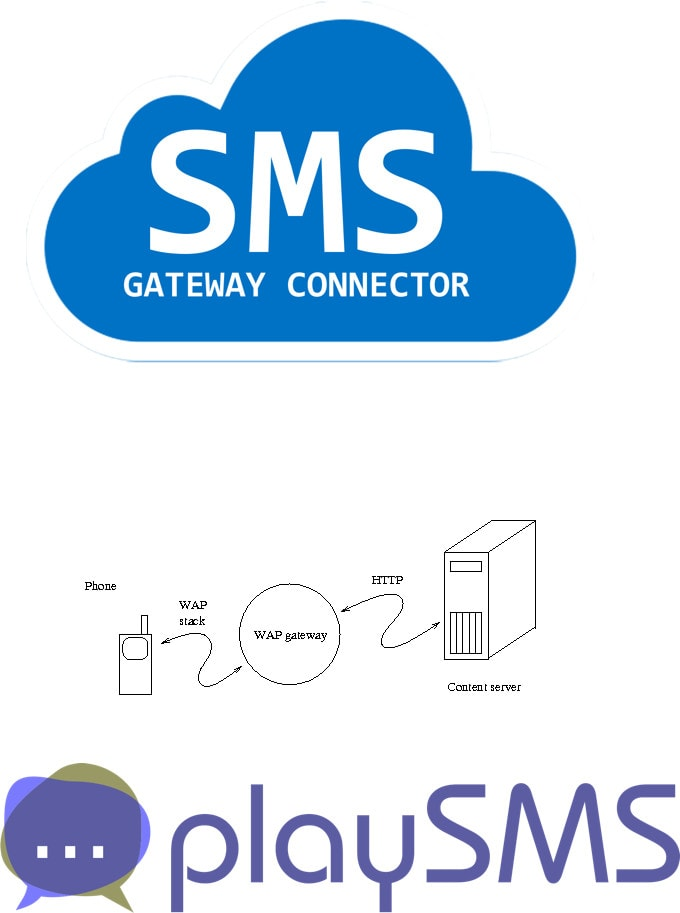 Top 30 SMS Gateway Provider
