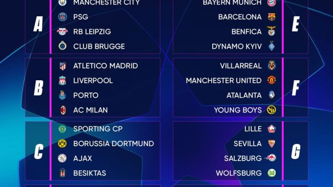 The full draw for the 2021-22 Champions League group stage