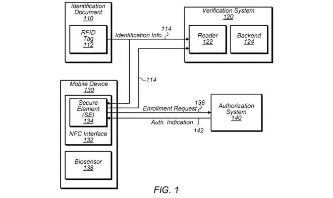 Apple muốn dùng iPhone thay hộ chiếu - ảnh 1