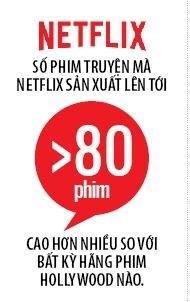 Hien tuong Netflix