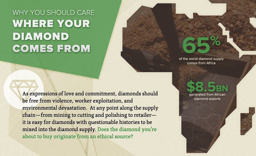 Conflict And Blood Diamond Facts Brilliant Earth