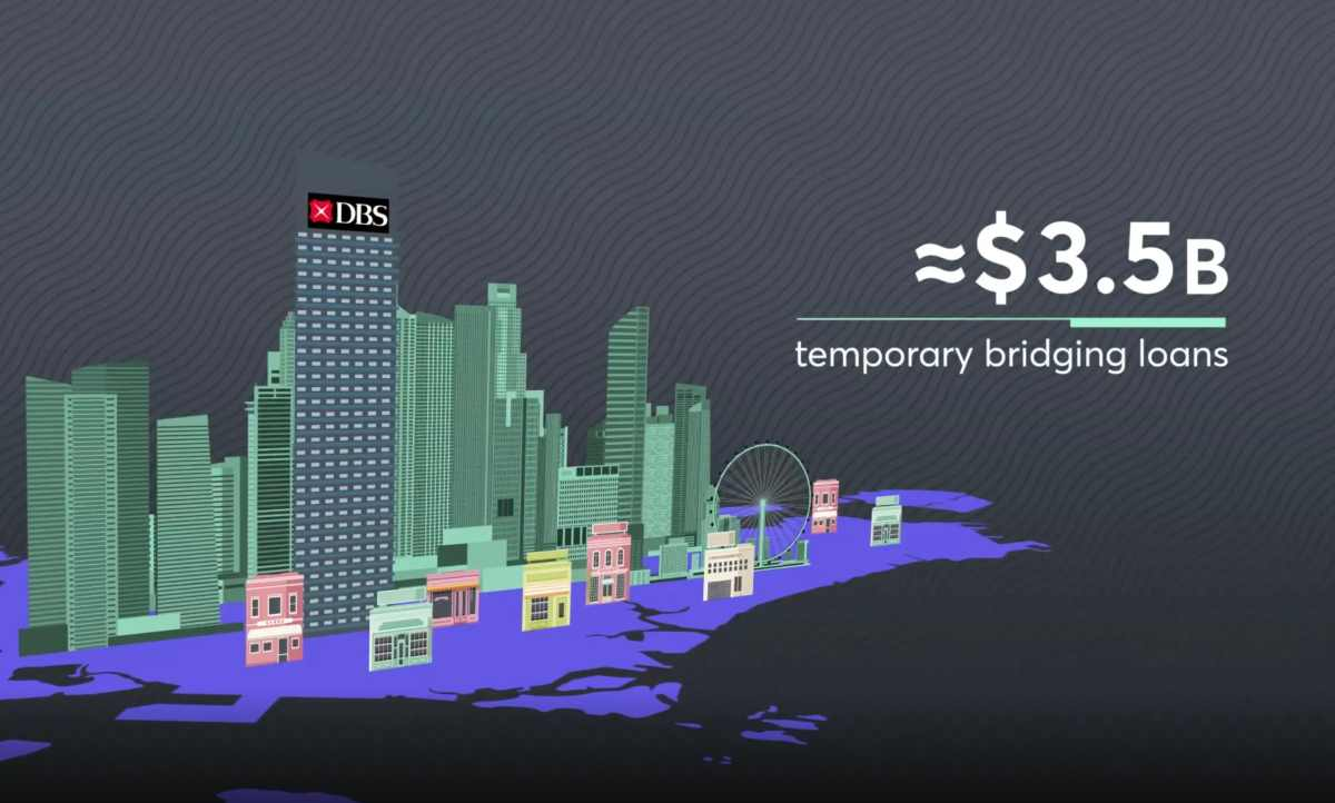 In the first half of the year, DBS, Southeast Asia's largest lender, provided around $3.5 in temporary bridging loans to support small and medium-sized businesses.