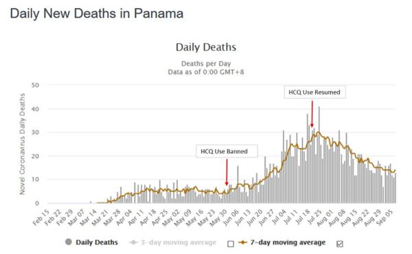 Nouveaux morts au Panama