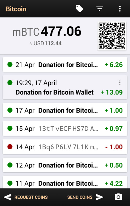 bitcoin cash wallet in india