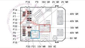 BSI Traces 206 Peugeot 207 Citroen C2 Destructive Change