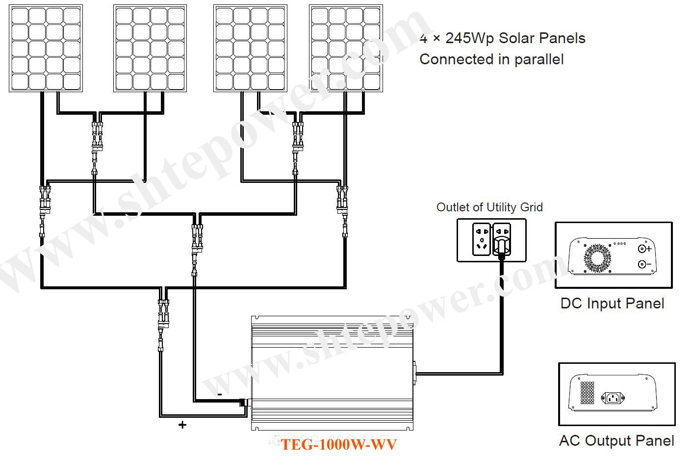 Solar Panel Series Wiring Diagram