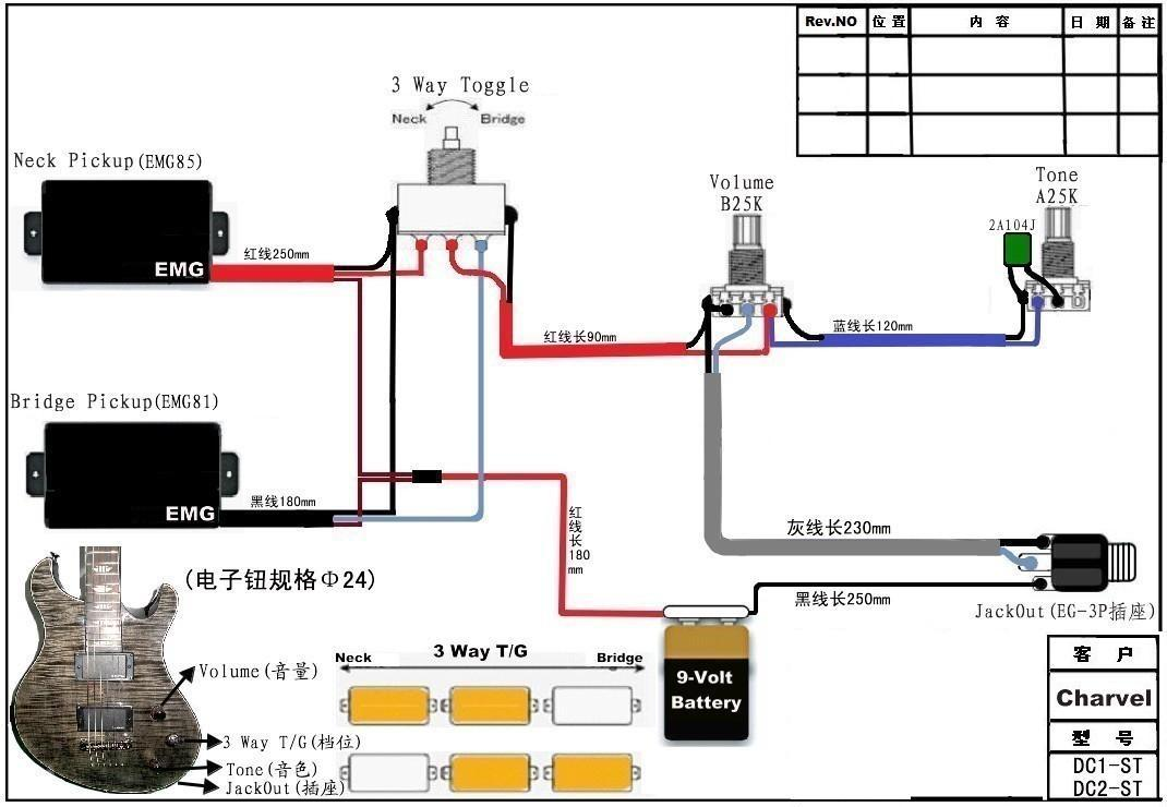 emg 89 81 21 wiring diagram zakk wylde emg wiring diagram wiring diagram data  zakk wylde emg wiring diagram wiring