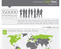 iw_weekly_7-27-12_fasttrac_infographic.jpg