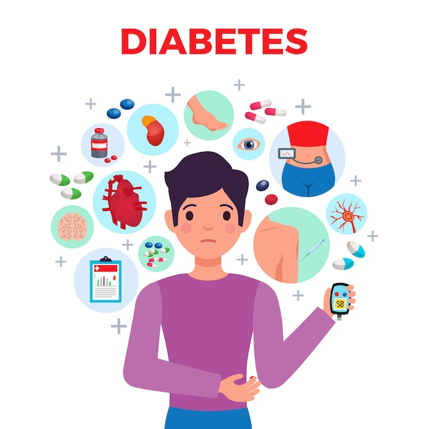 Diabetes flat composition medical  with patient symptoms complications blood sugar meter treatments and medication Free Vector