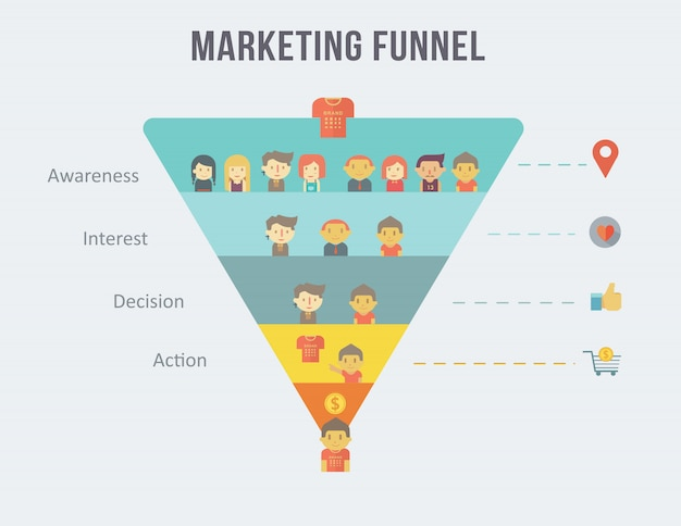 Digital Marketing Funnel Infographic And Customer Journey