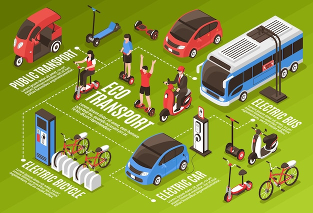 Eco transport infographics with public transport electric bus car bicycles scooter segway gyro isometric icons Free Vector