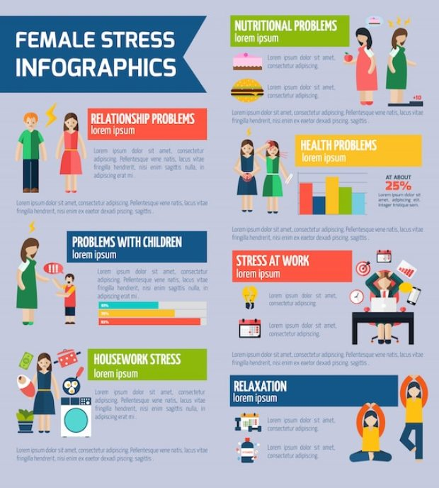Female stress and depression - How do you Handle Stress and Pressure