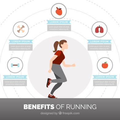 Flat infographic template about benefits of running Vector   Free     Flat infographic template about benefits of running Free Vector