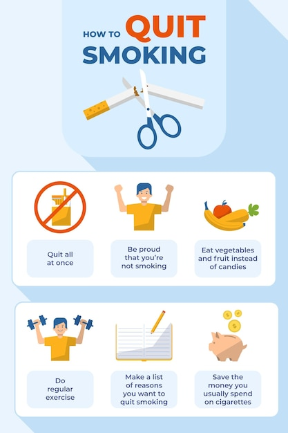 how to quit smoking infographic poster