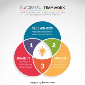 Teamwork diagram Vector | Free Download