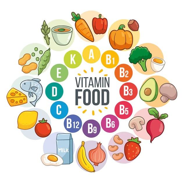 vitaminas para tomar no período de amamentação