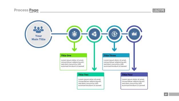 Modello Di Diapositiva Del Diagramma Di Processo In Quattro