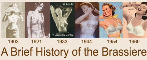 Image result for history of the bra