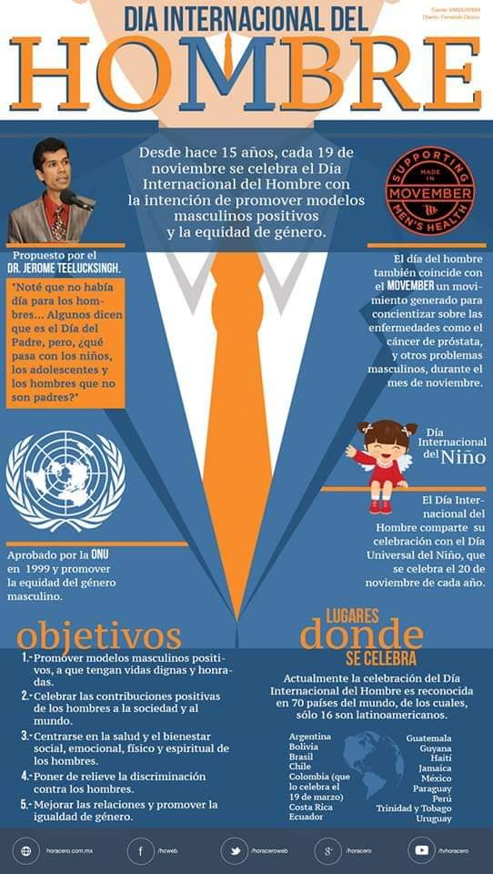 internacional del hombre