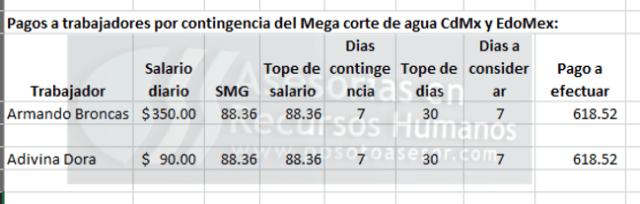#MegaCorteDeAgua