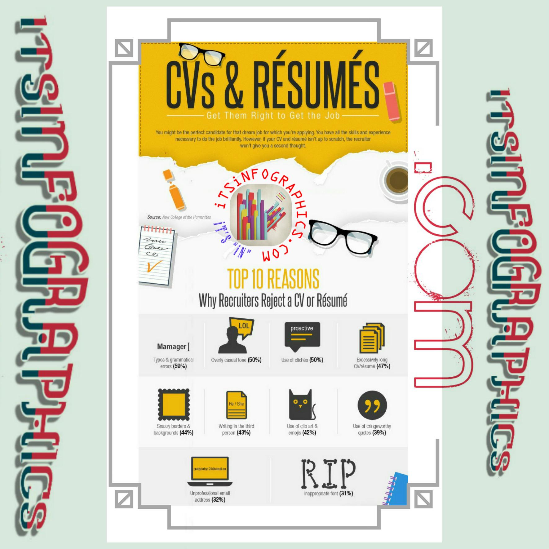 CVs and Résumés: Get Them Right to Get the Job - It's
