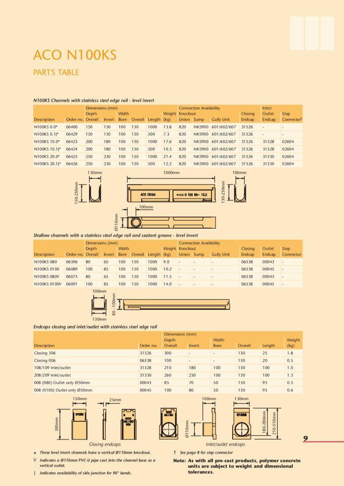 Aco Technologies Aco N100k Drainage System By Michael James Issuu