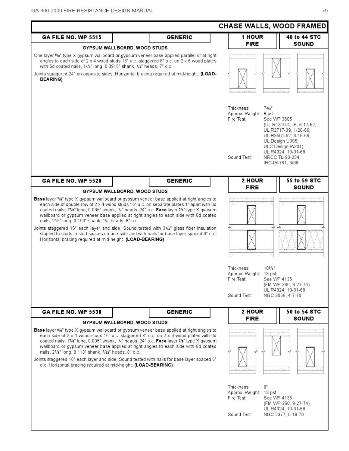 Fire Resistance Design Manual by Macopa - issuu