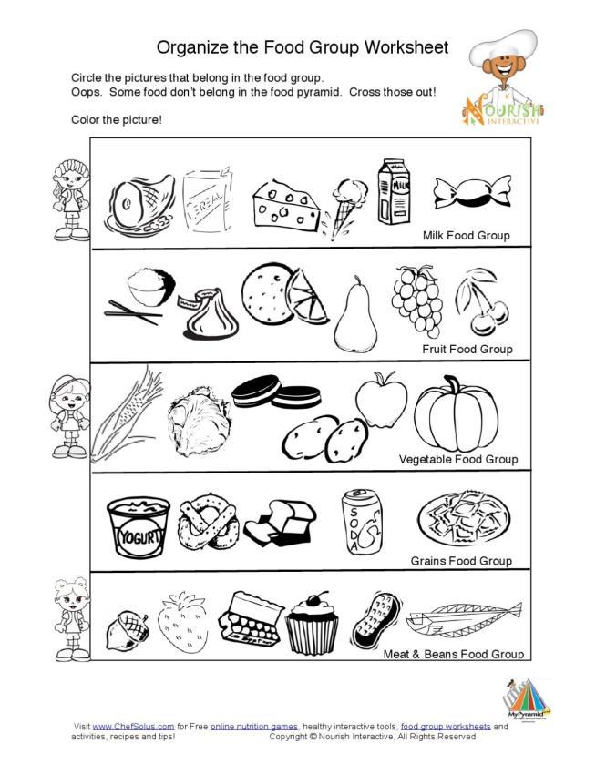 Kids Food Pyramid Groups Learning Nutrition Worksheet K 5 Elementary School By Nievea Issuu